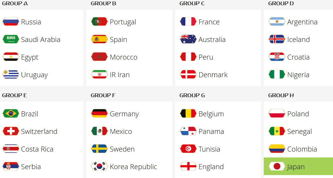 World Cup draw 2018: England drawn with Belgium, Panama and Tunisia in Group G